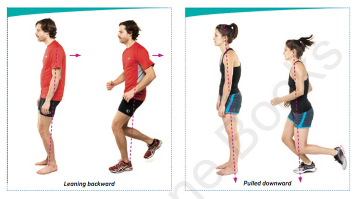 The Essentials Of Good Posture For Runners Trail Runner Magazine