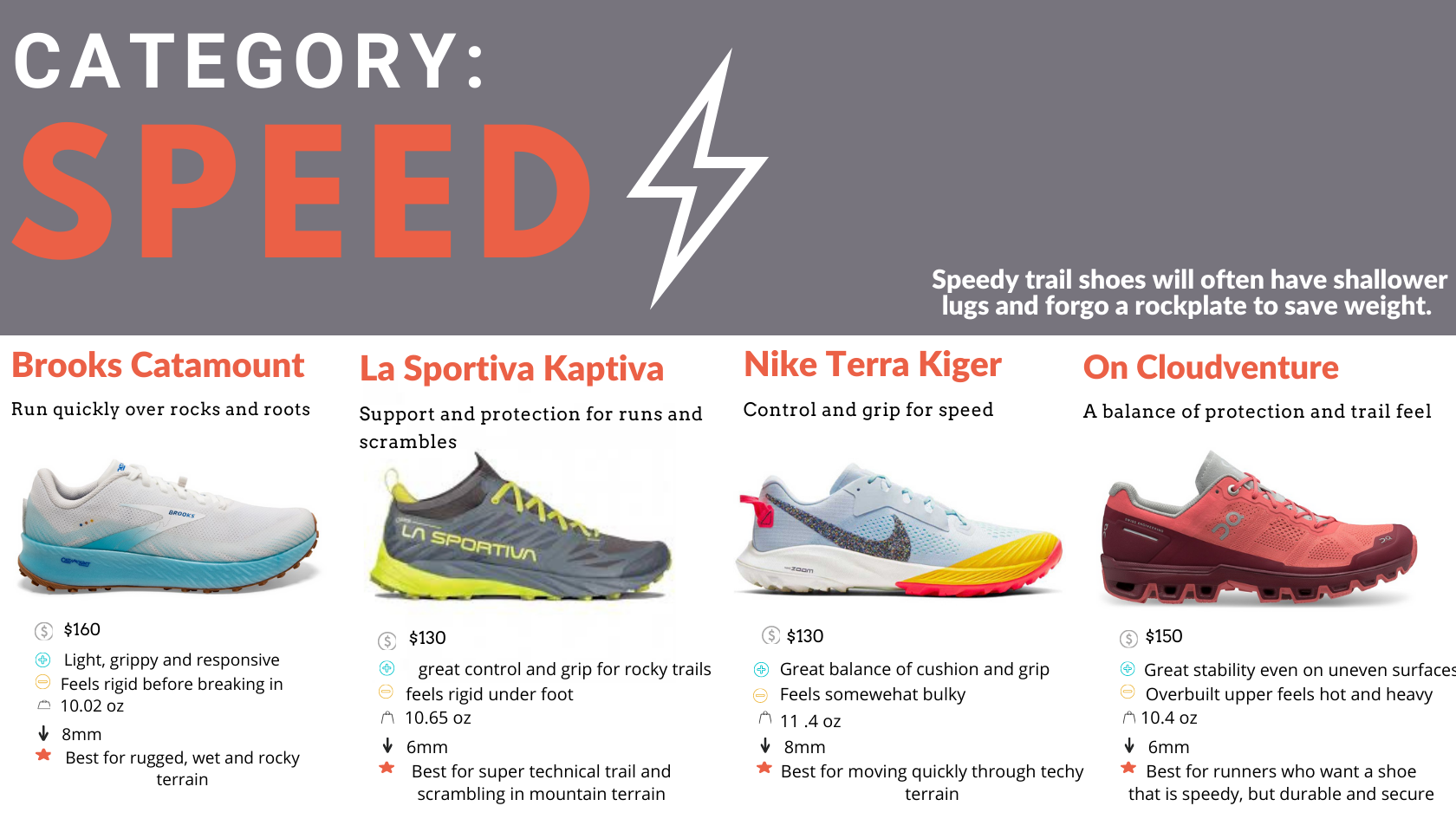 The Best Trail Running Shoes We've