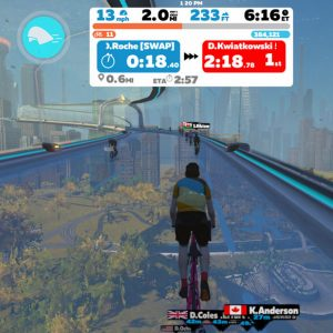 Why I Love Zwift For Cross Training